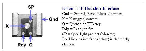 Thiết kế hot shoe của Nikon