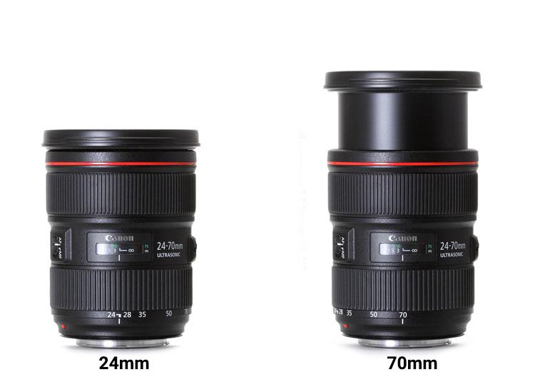 Ngoại hình ống kính ef 24-70mm F/2.8L II khi thay đổi vòng zoom tiêu cự