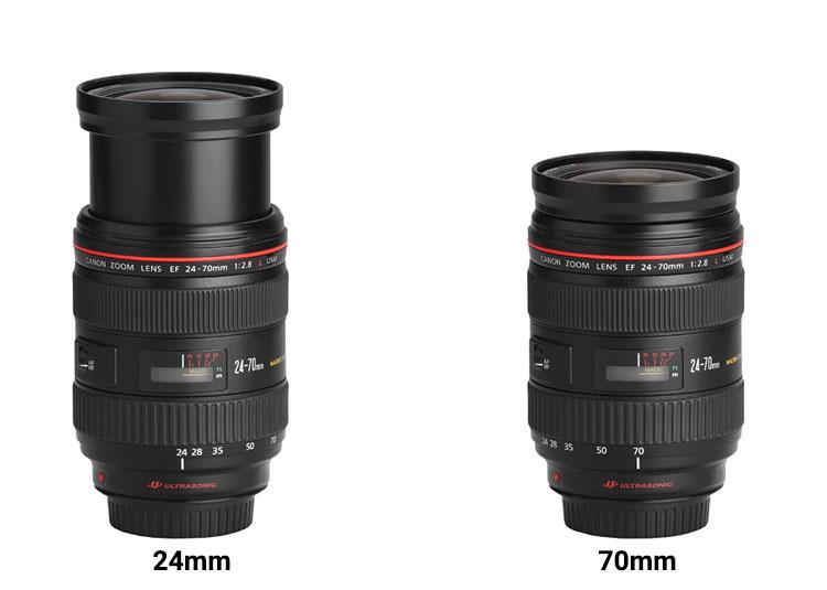 Ngoại hình ống kính ef 24-70mm F/2.8L khi thay đổi vòng zoom